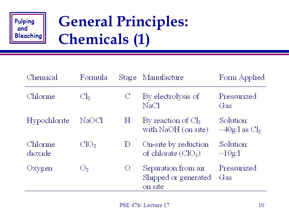 Pulping and Bleaching PSE 476: Lecture 1710 General Principles: Chemicals (1)