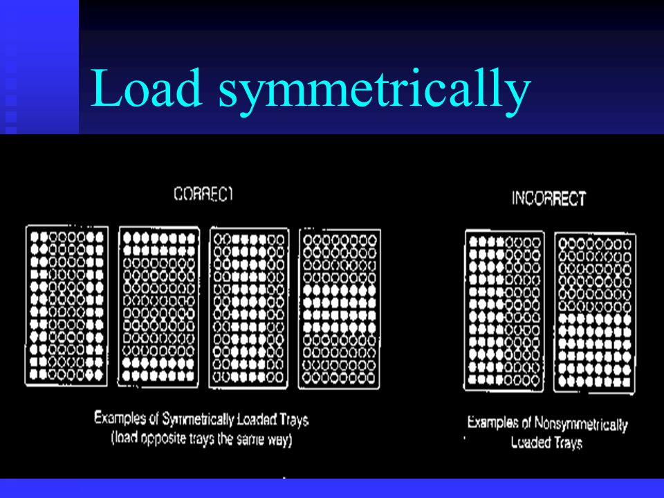 Load symmetrically