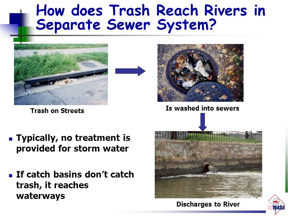 How does Trash Reach Rivers in Separate Sewer System? Trash on Streets Is washed into sewers Discharges to River Typically, no treatment is provided f