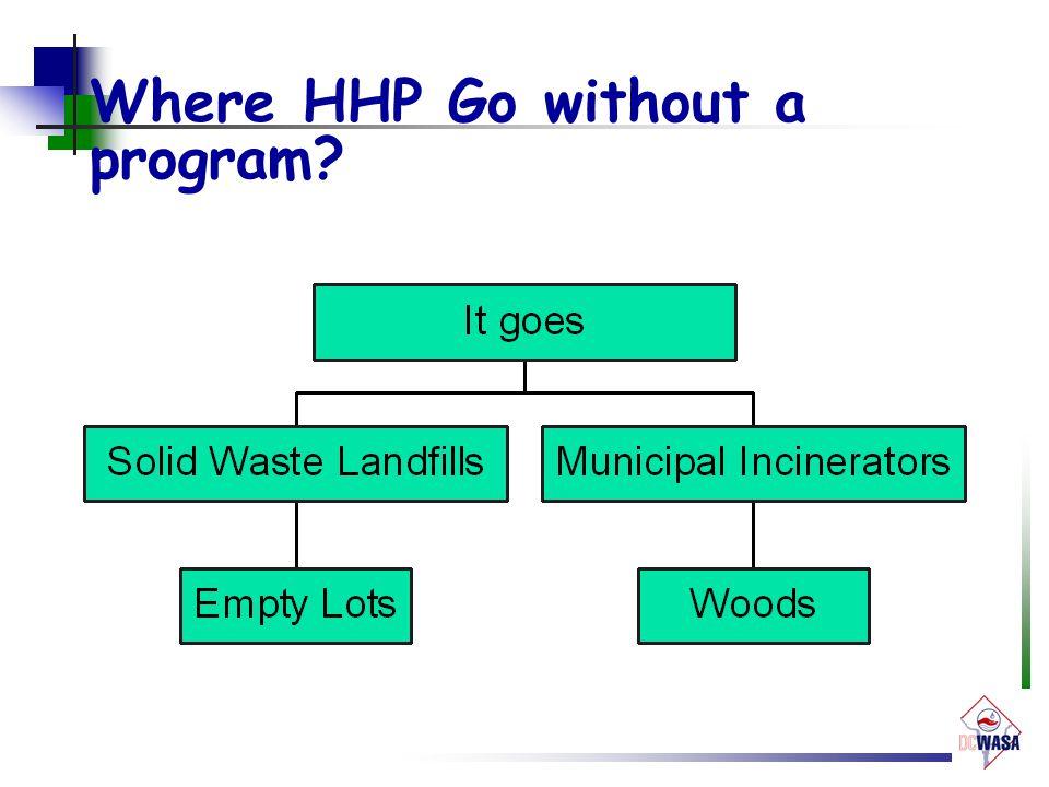 Where HHP Go without a program