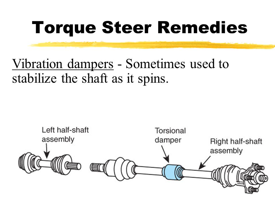 Torque Steer Remedies Vibration dampers - Sometimes used to stabilize the shaft as it spins.