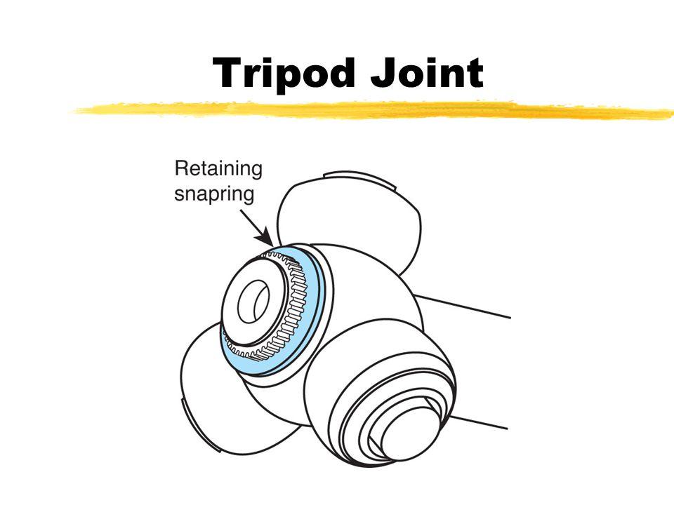 Tripod Joint