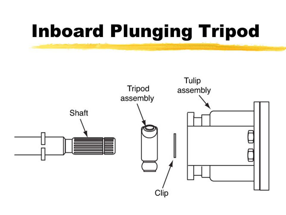 Inboard Plunging Tripod