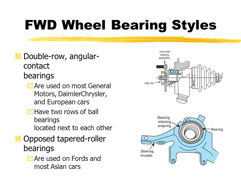 FWD Wheel Bearing Styles zDouble-row, angular- contact bearings yAre used on most General Motors, DaimlerChrysler, and European cars yHave two rows of ball bearings located next to each other zOpposed tapered-roller bearings yAre used on Fords and most Asian cars