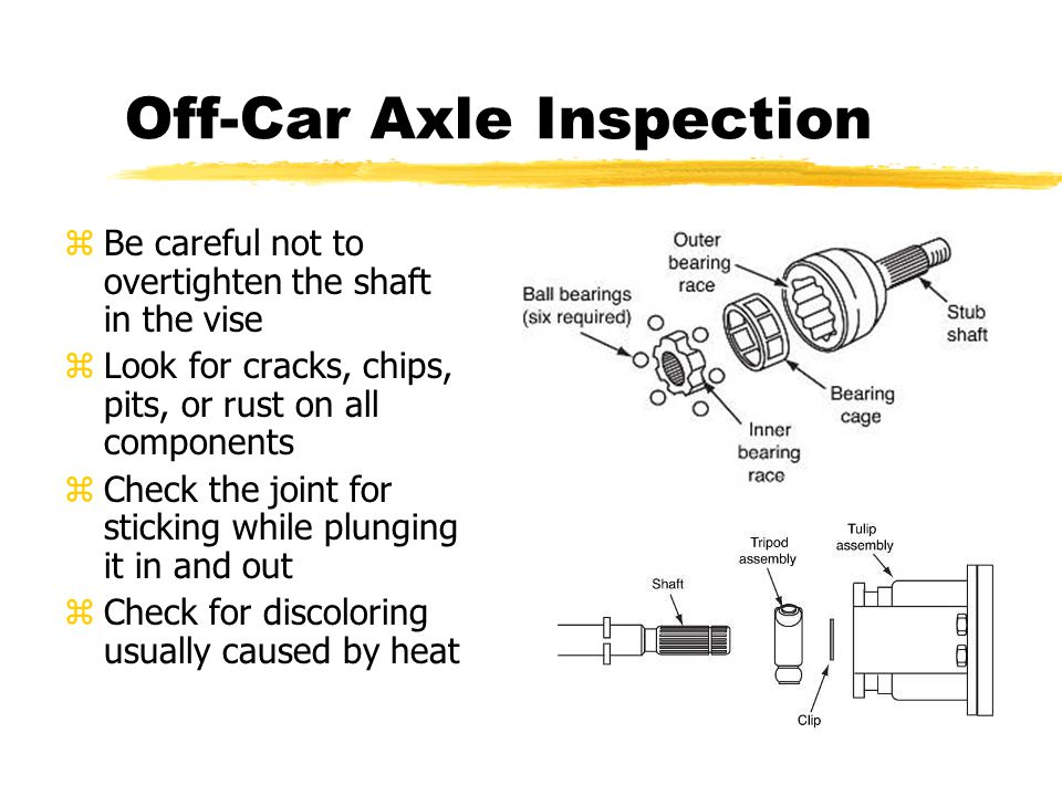 Off-Car Axle Inspection zBe careful not to overtighten the shaft in the vise zLook for cracks, chips, pits, or rust on all components zCheck the joint for sticking while plunging it in and out zCheck for discoloring usually caused by heat