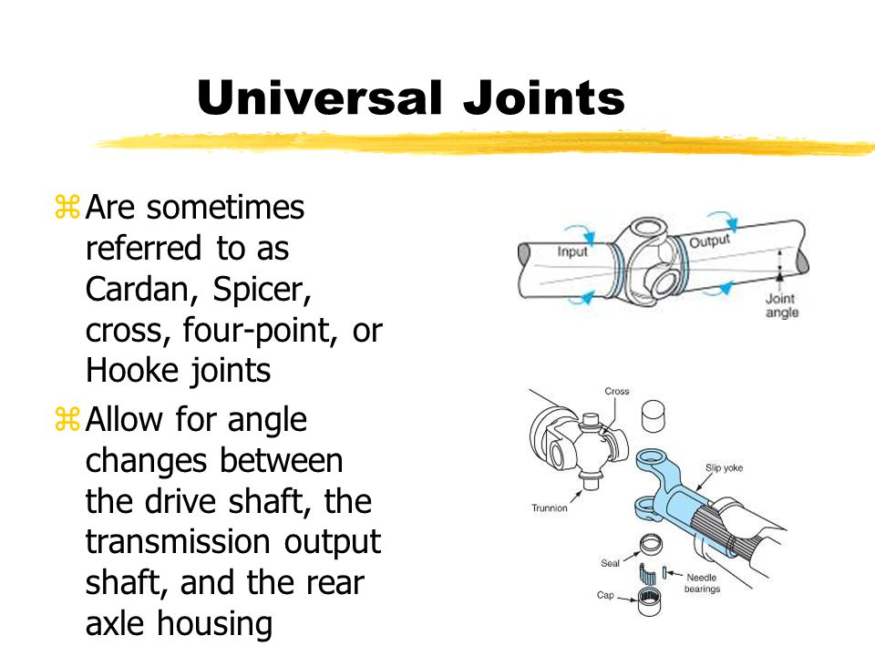 Universal Joints zAre sometimes referred to as Cardan, Spicer, cross, four-point, or Hooke joints zAllow for angle changes between the drive shaft, th