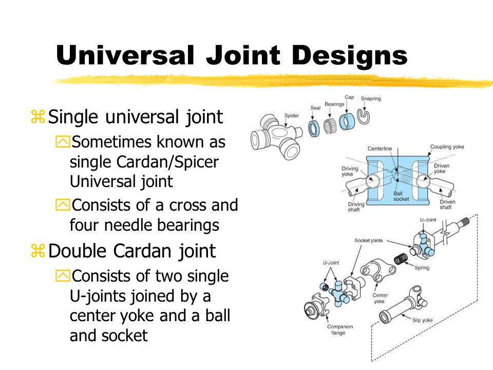 Universal Joint Designs zSingle universal joint ySometimes known as single Cardan/Spicer Universal joint yConsists of a cross and four needle bearings zDouble Cardan joint yConsists of two single U-joints joined by a center yoke and a ball and socket