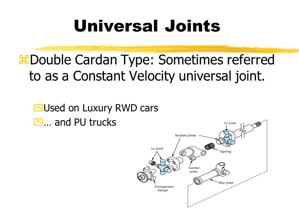 zDouble Cardan Type: Sometimes referred to as a Constant Velocity universal joint.