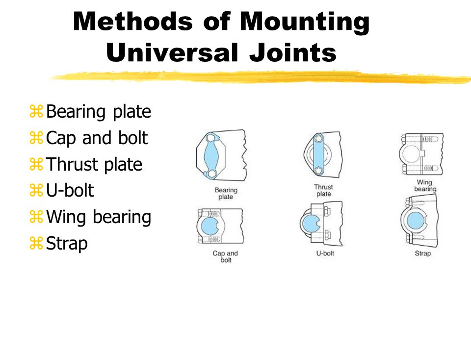 Methods of Mounting Universal Joints zBearing plate zCap and bolt zThrust plate zU-bolt zWing bearing zStrap