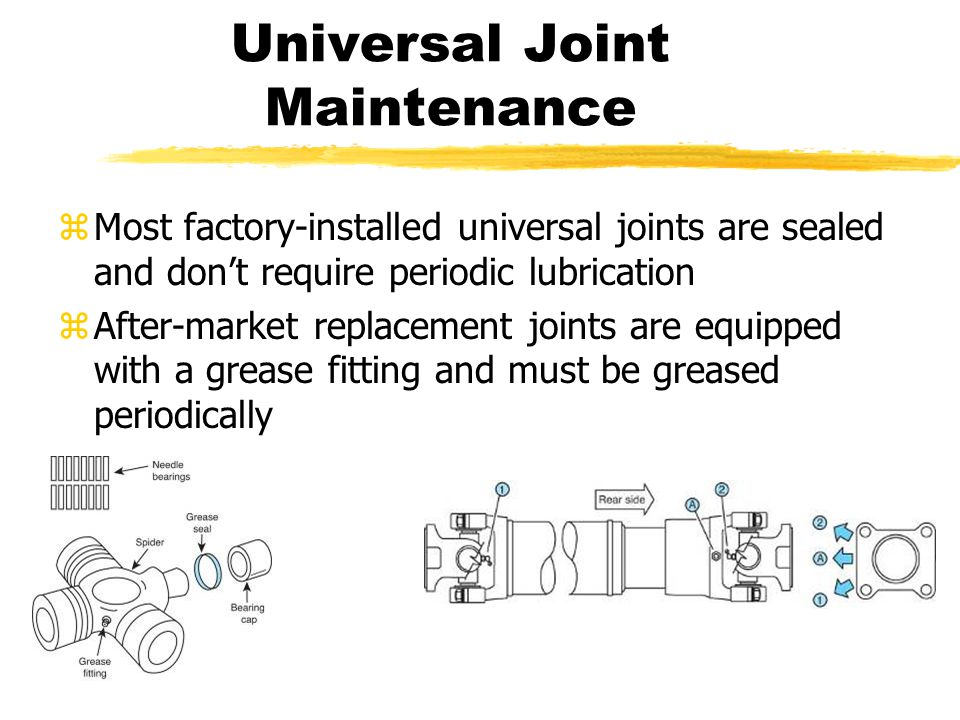 Universal Joint Maintenance zMost factory-installed universal joints are sealed and don't require periodic lubrication zAfter-market replacement joints are equipped with a grease fitting and must be greased periodically