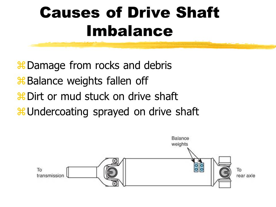 Causes of Drive Shaft Imbalance zDamage from rocks and debris zBalance weights fallen off zDirt or mud stuck on drive shaft zUndercoating sprayed on drive shaft
