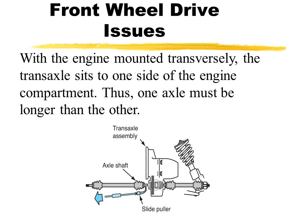 FWD Wheel Bearing Inspection zExcessive play inspection yUsually checked by pulling outward at the top of the tire and pushing inward at the bottom with the vehicle supported under the control arm zNoise inspection yBearing noise will often increase when the vehicle is turned