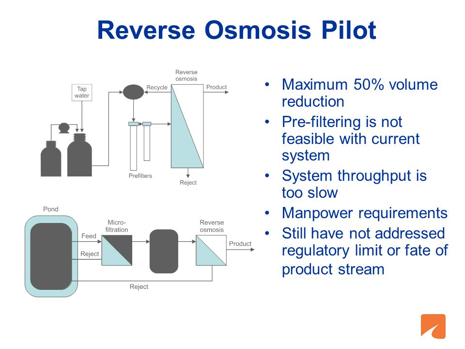 Reverse Osmosis Pilot Maximum 50% volume reduction Pre-filtering is not feasible with current system System throughput is too slow Manpower requirements Still have not addressed regulatory limit or fate of product stream