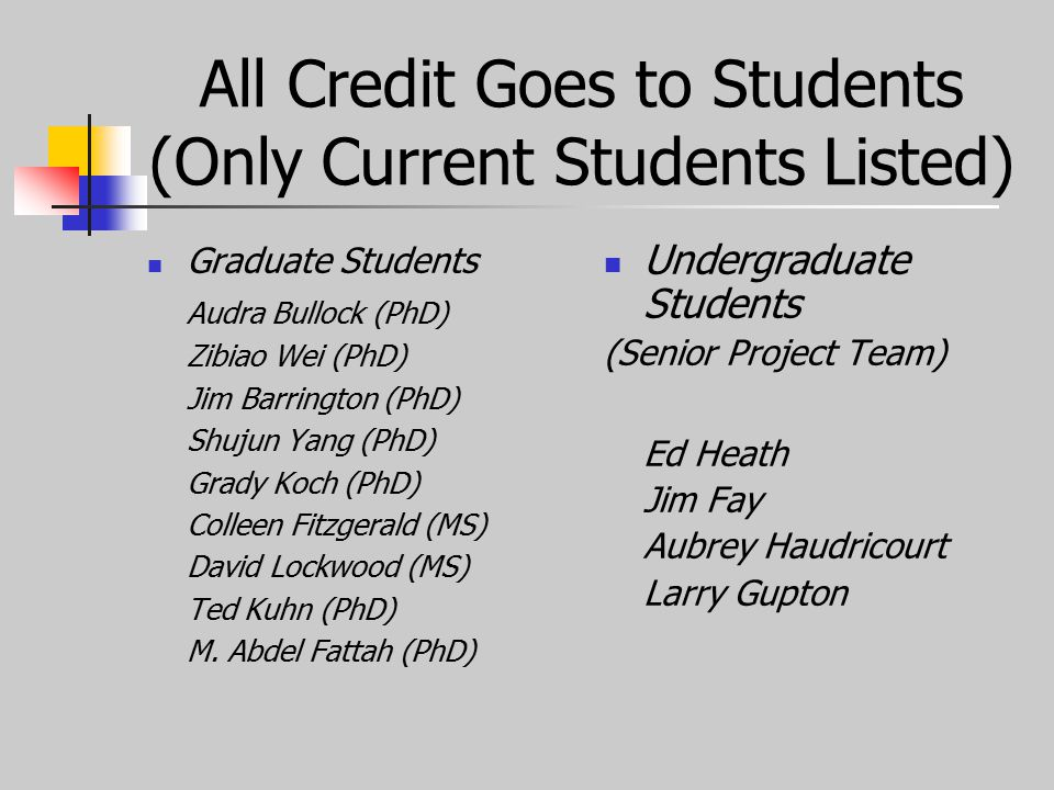 All Credit Goes to Students (Only Current Students Listed) Graduate Students Audra Bullock (PhD) Zibiao Wei (PhD) Jim Barrington (PhD) Shujun Yang (PhD) Grady Koch (PhD) Colleen Fitzgerald (MS) David Lockwood (MS) Ted Kuhn (PhD) M.