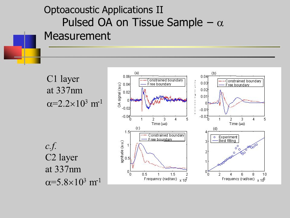 Optoacoustic Applications II Pulsed OA on Tissue Sample –  Measurement C1 layer at 337nm  =2.2  10 3 m -1 c.f.