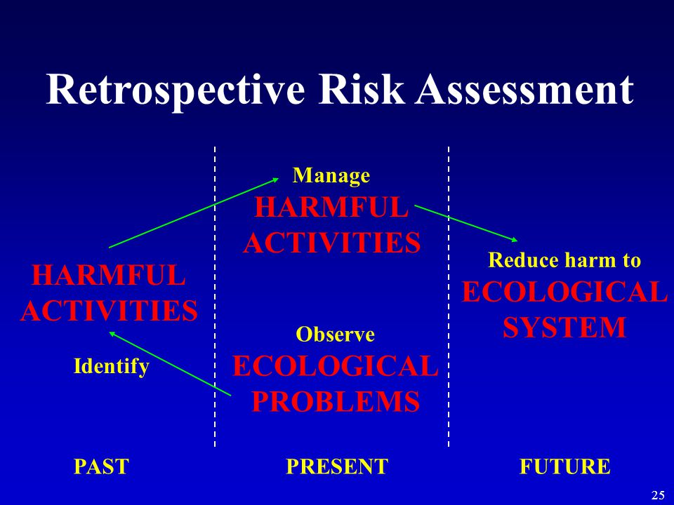25 Retrospective Risk Assessment PRESENTPASTFUTURE Observe ECOLOGICAL PROBLEMS HARMFUL ACTIVITIES Manage HARMFUL ACTIVITIES Reduce harm to ECOLOGICAL SYSTEM Identify
