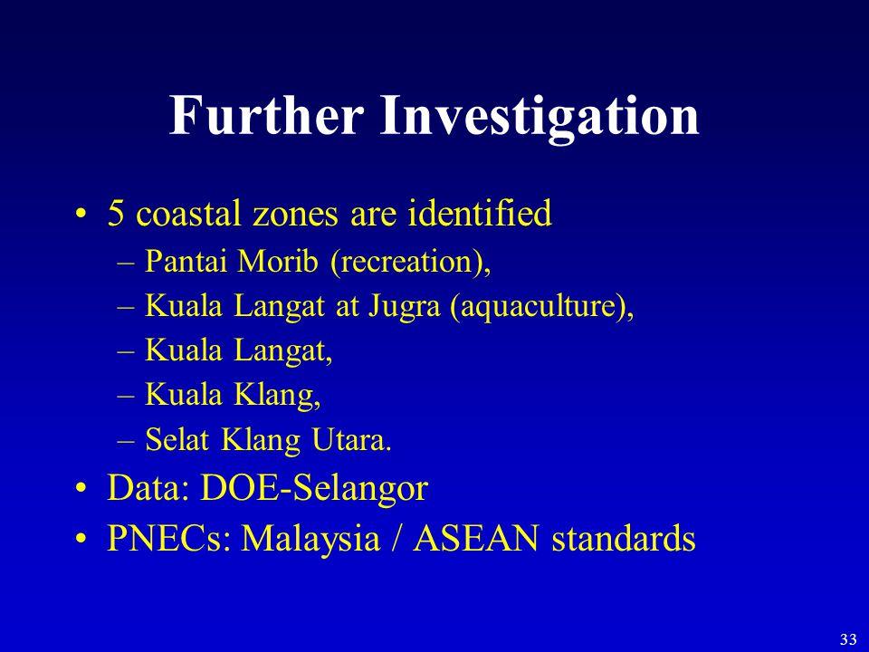 33 Further Investigation 5 coastal zones are identified –Pantai Morib (recreation), –Kuala Langat at Jugra (aquaculture), –Kuala Langat, –Kuala Klang, –Selat Klang Utara.