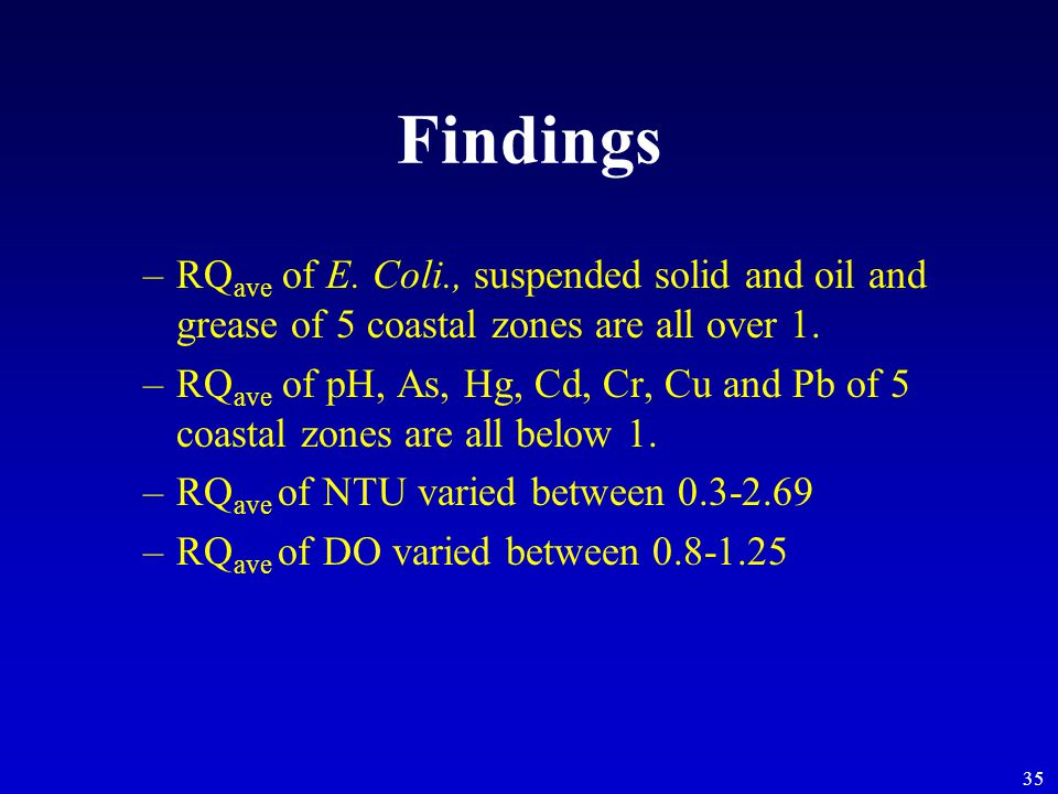 35 Findings –RQ ave of E.