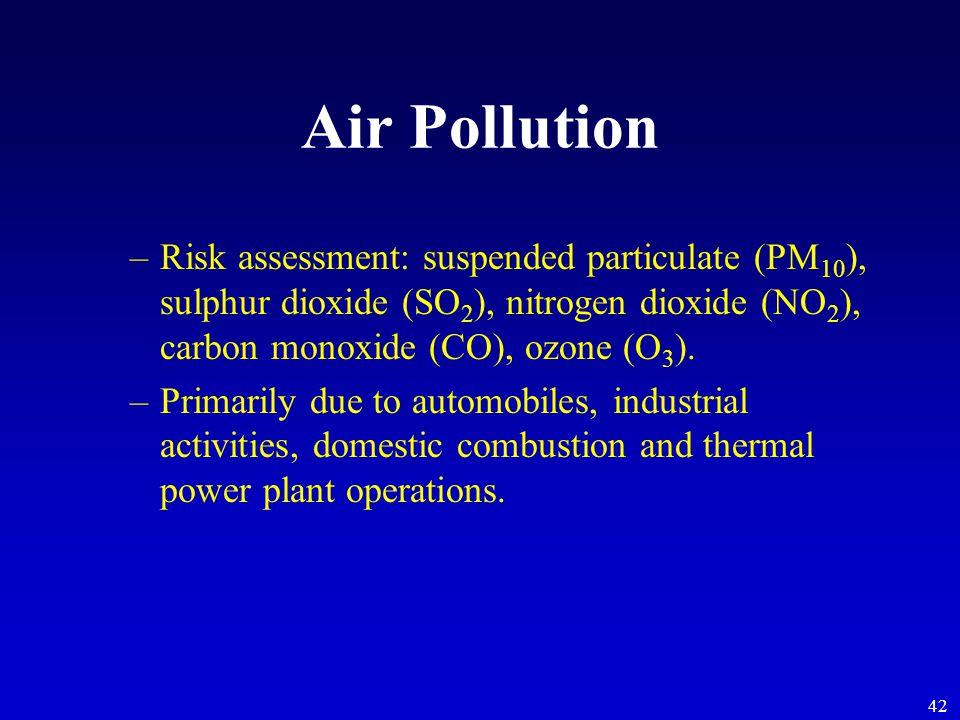 42 Air Pollution –Risk assessment: suspended particulate (PM 10 ), sulphur dioxide (SO 2 ), nitrogen dioxide (NO 2 ), carbon monoxide (CO), ozone (O 3 ).