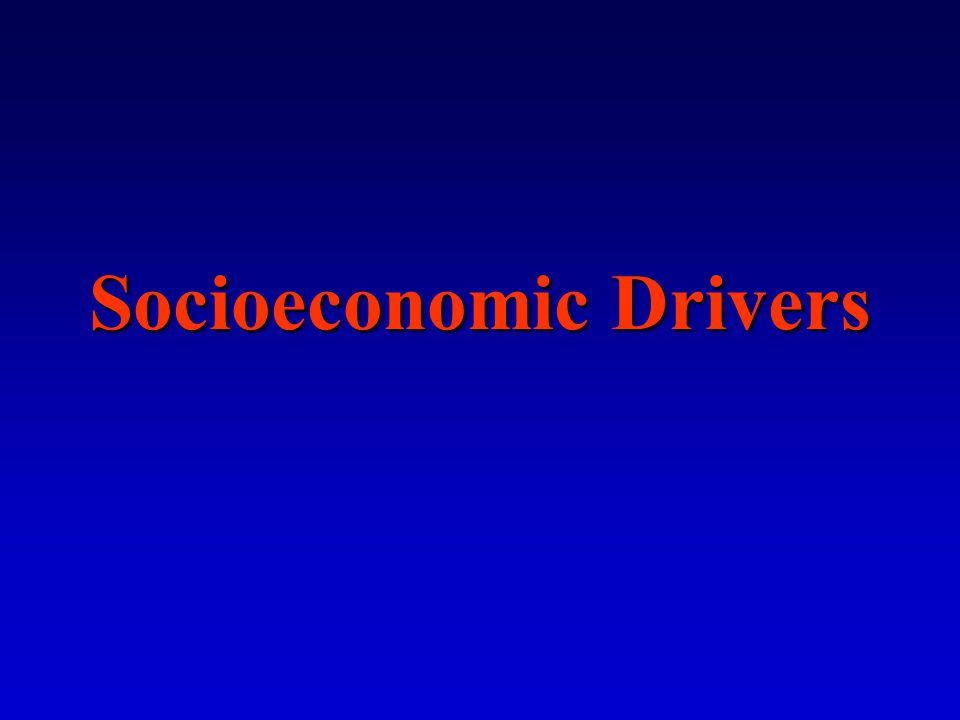 Socioeconomic Drivers