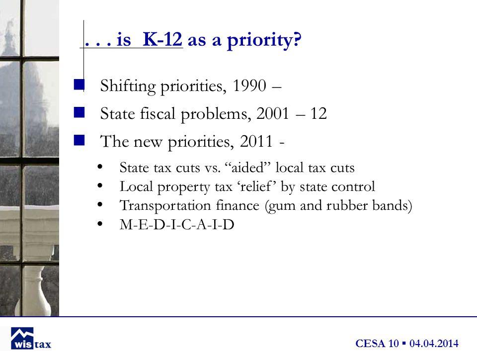 CESA 10 ▪ 04.04.2014... is K-12 as a priority.