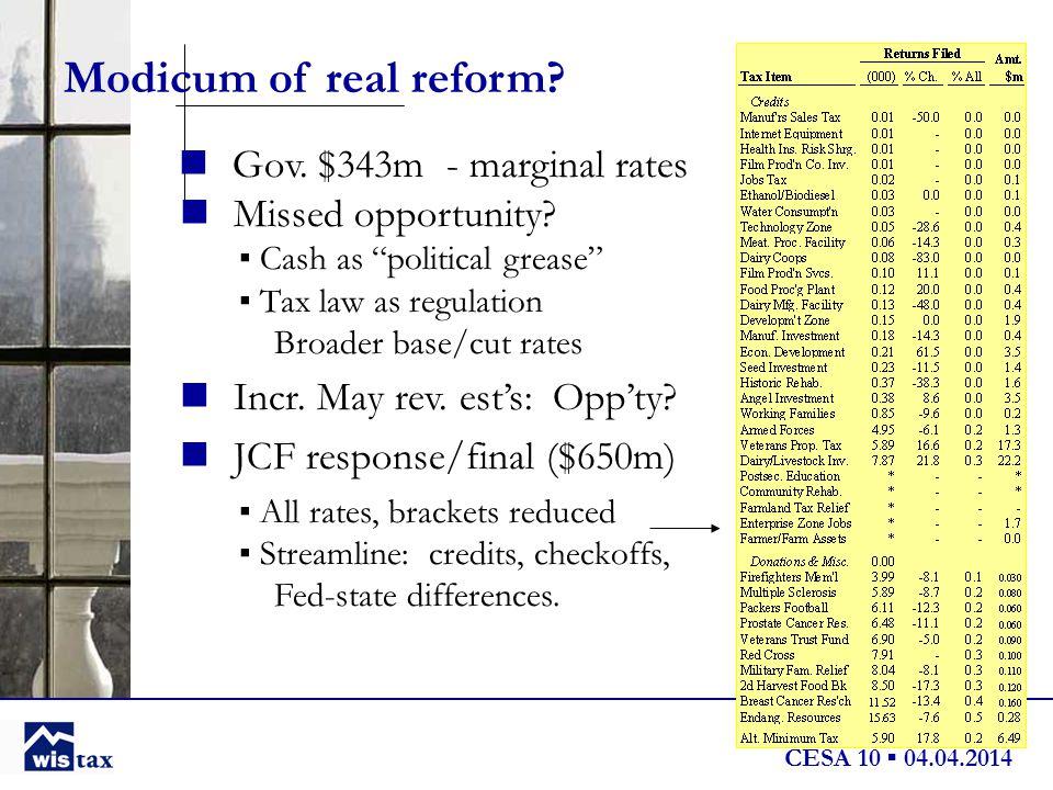 Gov. $343m - marginal rates Missed opportunity.