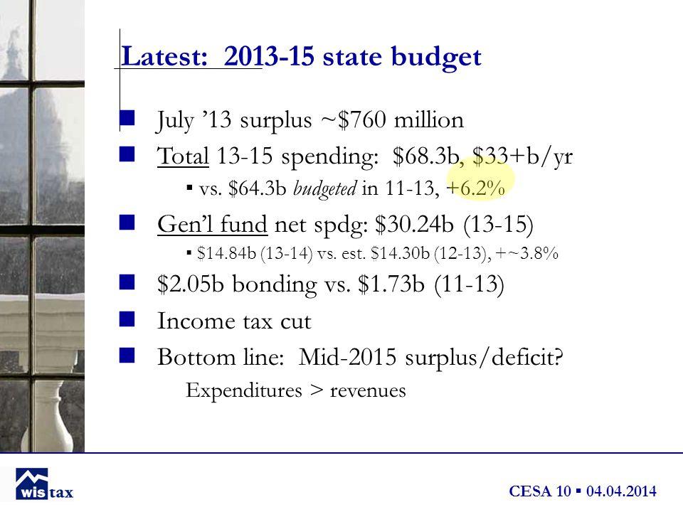 CESA 10 ▪ 04.04.2014 July '13 surplus ~$760 million Total 13-15 spending: $68.3b, $33+b/yr ▪ vs.