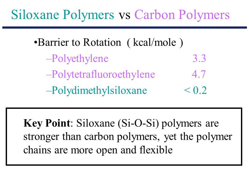 Barrier to Rotation ( kcal/mole ) –Polyethylene 3.3 –Polytetrafluoroethylene 4.7 –Polydimethylsiloxane < 0.2 Key Point: Siloxane (Si-O-Si) polymers ar