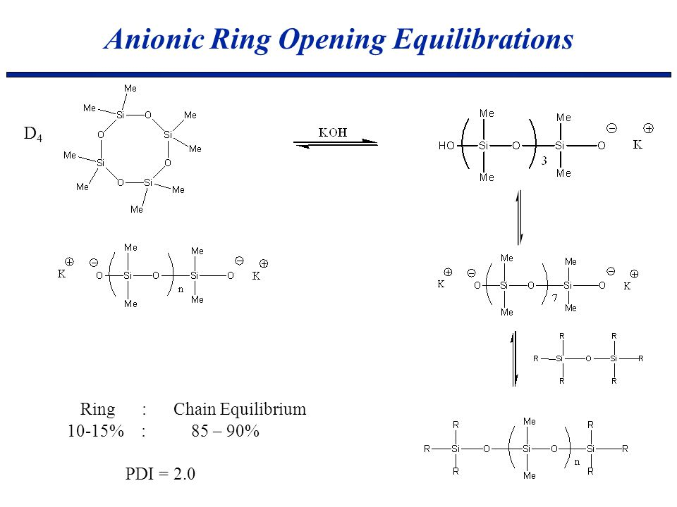 Anionic Ring Opening Equilibrations D4D4 Ring : Chain Equilibrium 10-15% : 85 – 90% PDI = 2.0