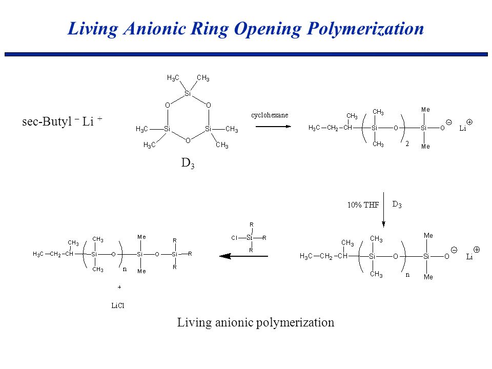 Living Anionic Ring Opening Polymerization D3D3 sec-Butyl – Li + Living anionic polymerization