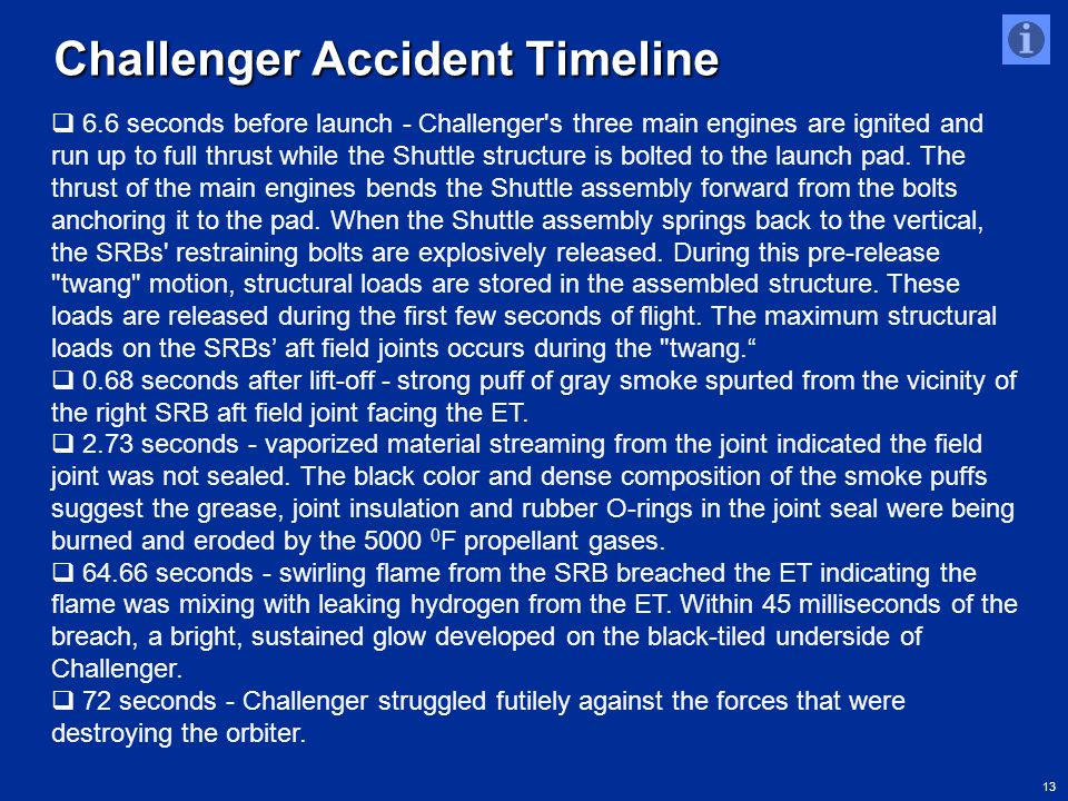 13 Challenger Accident Timeline  6.6 seconds before launch - Challenger's three main engines are ignited and run up to full thrust while the Shuttle