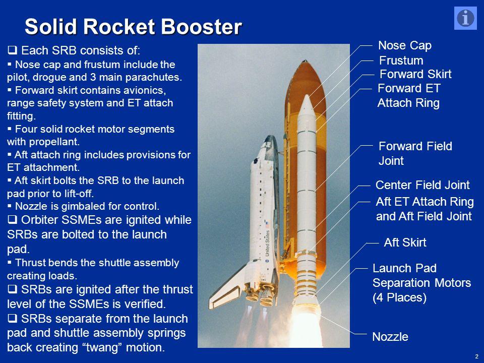 2 Solid Rocket Booster http://spaceflight.nasa.gov/gallery/images/shuttle/sts-114/hires/sts114-s-041.jpg Nose Cap Frustum Forward Skirt Forward ET Att