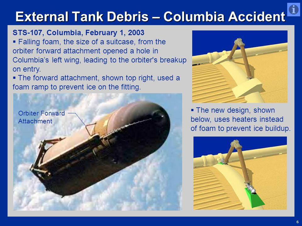6 External Tank Debris – Columbia Accident http://spaceflight.nasa.gov/gallery/images/shuttle/sts-110/hires/sts110-337-001.jpg STS-107, Columbia, Febr