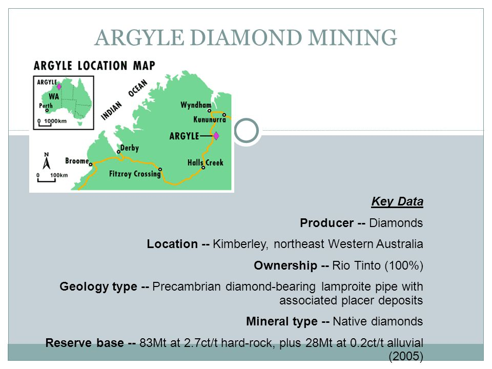 ARGYLE DIAMOND MINING Key Data Producer -- Diamonds Location -- Kimberley, northeast Western Australia Ownership -- Rio Tinto (100%)‏ Geology type --