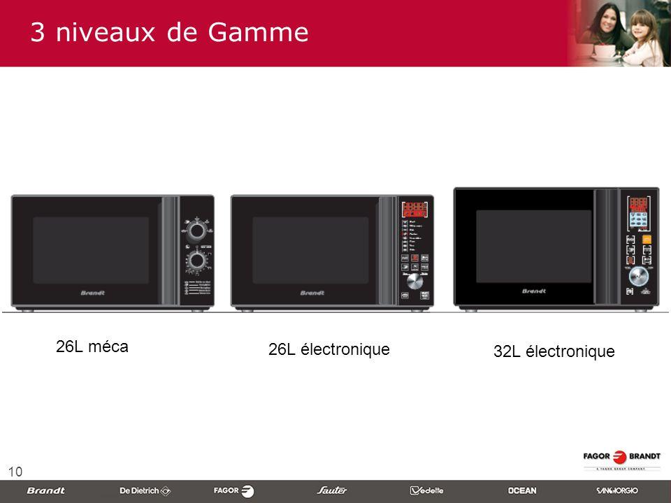 10 3 niveaux de Gamme 26L méca 26L électronique 32L électronique