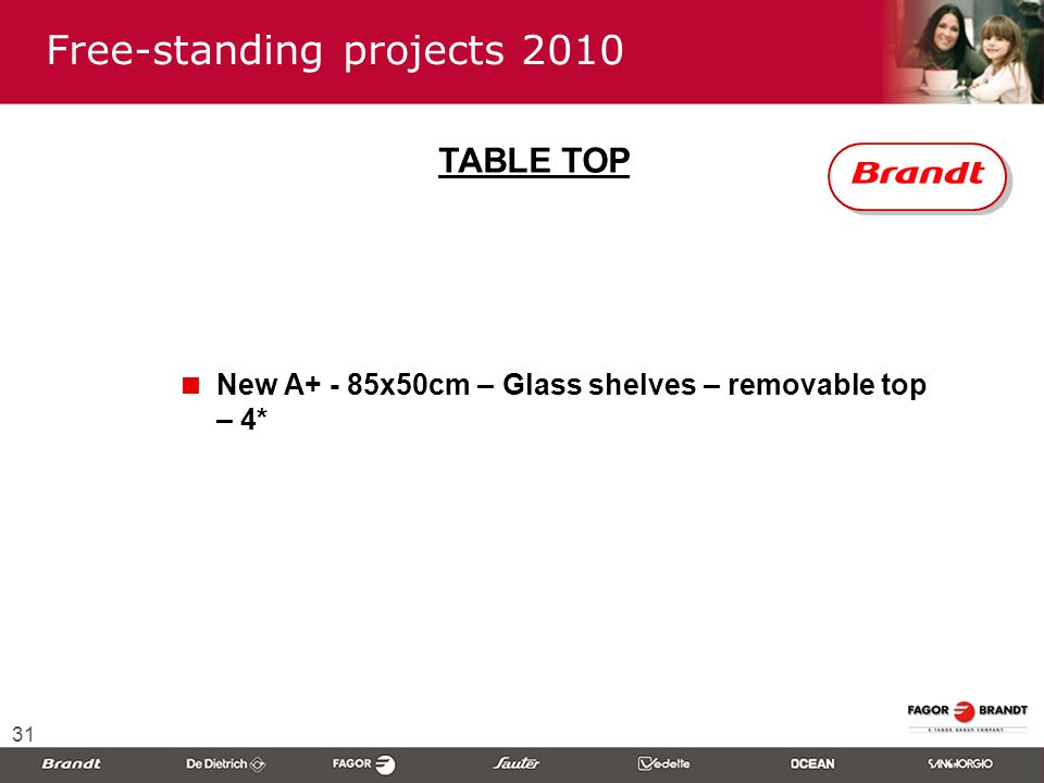 31 Free-standing projects 2010  New A+ - 85x50cm – Glass shelves – removable top – 4* TABLE TOP