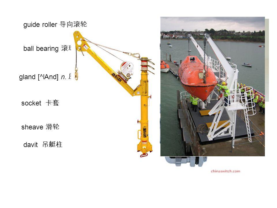 guide roller 导向滚轮 ball bearing 滚球轴承 gland [^lAnd] n. 压盖,格兰 socket 卡套 sheave 滑轮 davit 吊艇柱