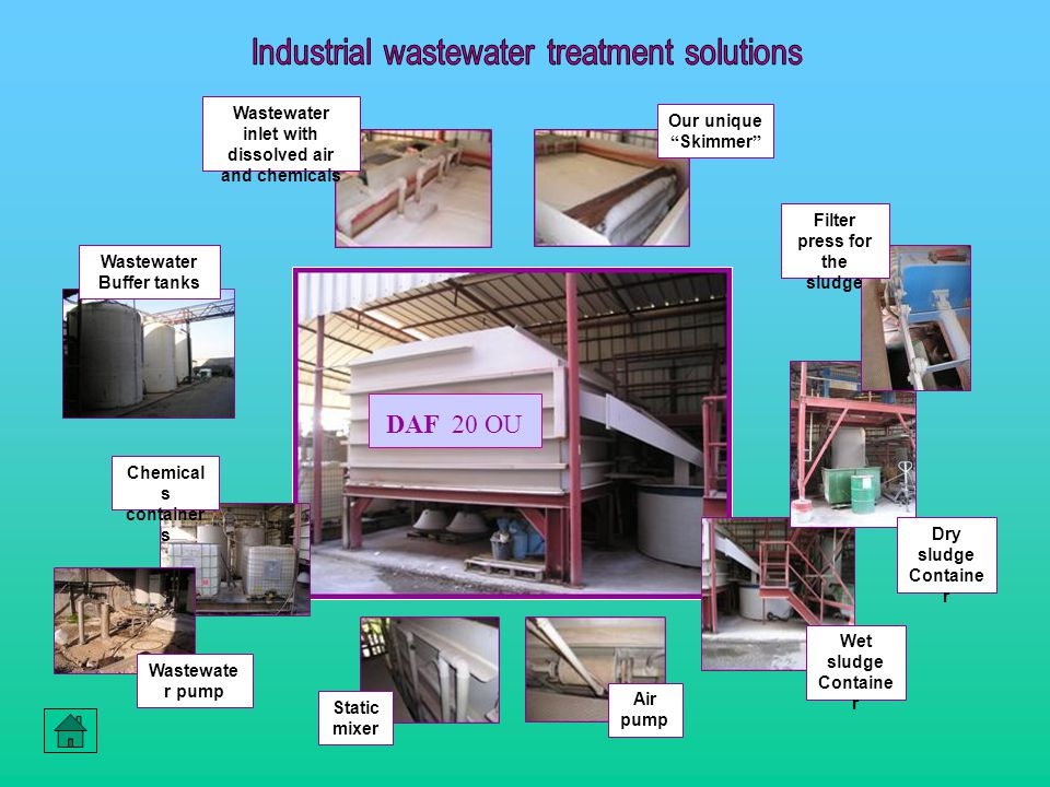 Wastewater Buffer tanks Wastewate r pump Air pump Chemical s container s Static mixer Wastewater inlet with dissolved air and chemicals Our unique Skimmer Wet sludge Containe r Filter press for the sludge Dry sludge Containe r DAF 20 OU