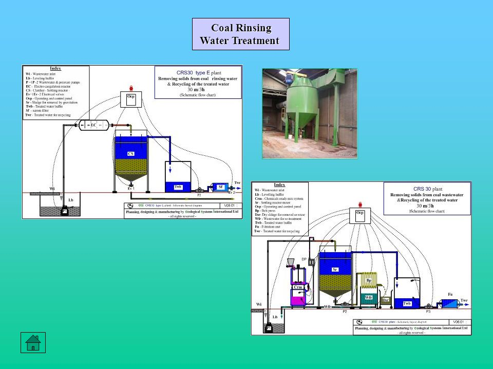 Coal Rinsing Water Treatment