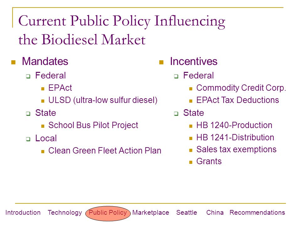 Introduction Technology Public Policy Marketplace Seattle China Recommendations Current Public Policy Influencing the Biodiesel Market Mandates  Federal EPAct ULSD (ultra-low sulfur diesel)  State School Bus Pilot Project  Local Clean Green Fleet Action Plan Incentives  Federal Commodity Credit Corp.