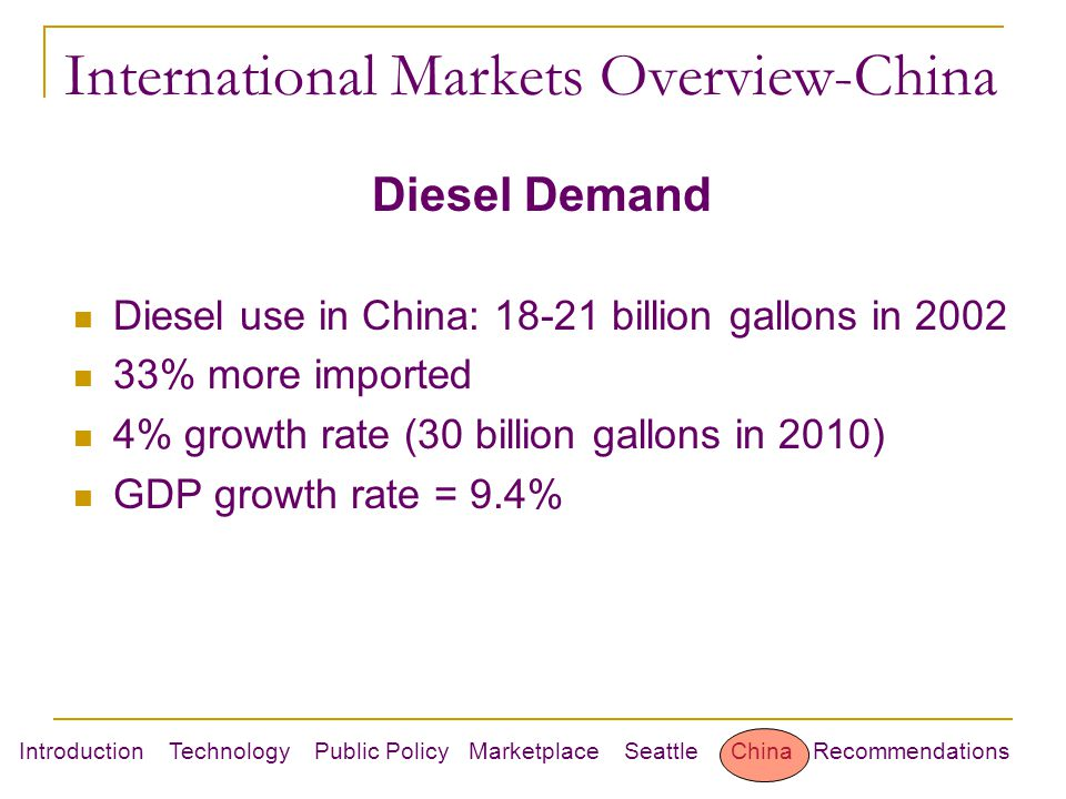 Introduction Technology Public Policy Marketplace Seattle China Recommendations International Markets Overview-China Diesel Demand Diesel use in China: 18-21 billion gallons in 2002 33% more imported 4% growth rate (30 billion gallons in 2010) GDP growth rate = 9.4%