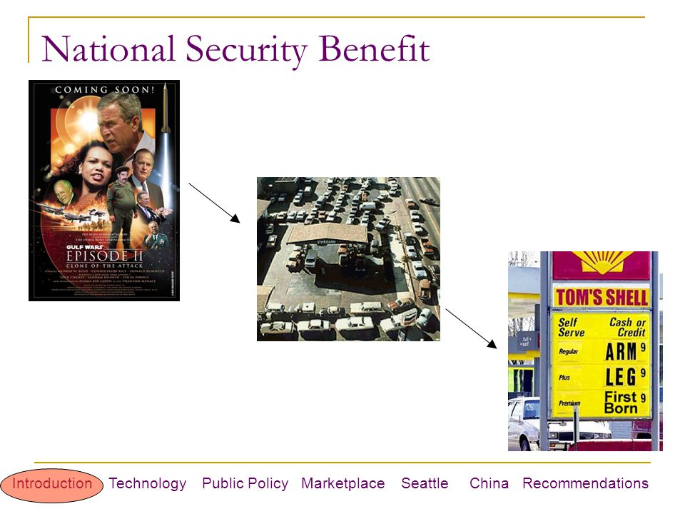 Introduction Technology Public Policy Marketplace Seattle China Recommendations National Security Benefit