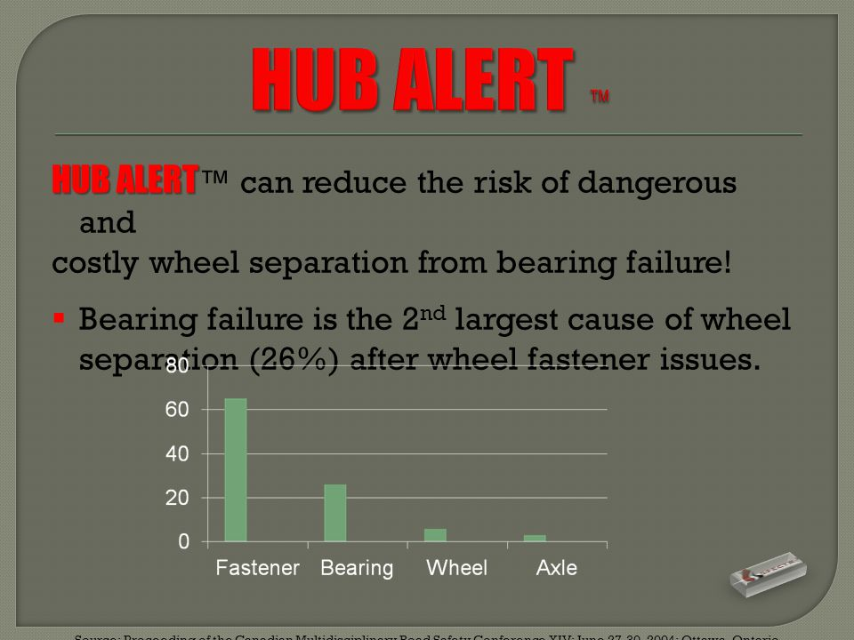 HUB ALERT HUB ALERT ™ can reduce the risk of dangerous and costly wheel separation from bearing failure.