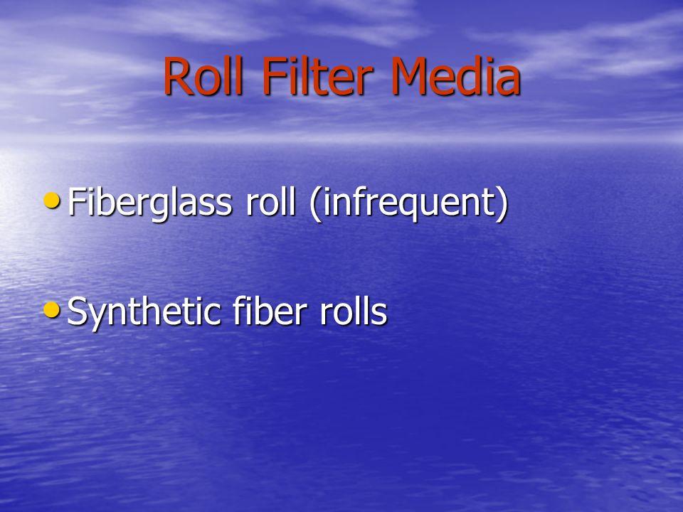 Roll Filter Media Fiberglass roll (infrequent) Fiberglass roll (infrequent) Synthetic fiber rolls Synthetic fiber rolls