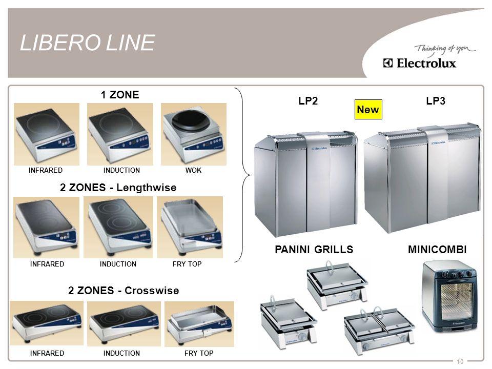 10 LIBERO LINE INFRAREDINDUCTIONFRY TOP PANINI GRILLSMINICOMBI INFRAREDINDUCTIONFRY TOP 2 ZONES - Lengthwise 2 ZONES - Crosswise INFRAREDINDUCTIONWOK 1 ZONE LP2LP3 New