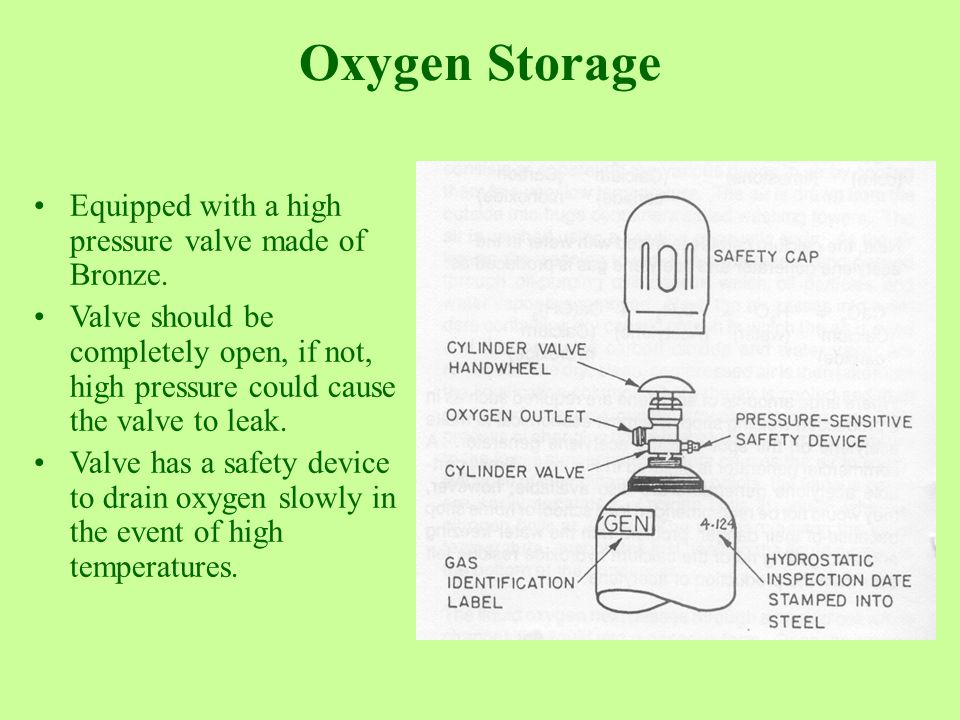 Oxygen Storage Compressed. Stored in the pure state as a gas. Stored in seamless containers of drawn steel plate at 2200psi at 70 0 F. The orifice at