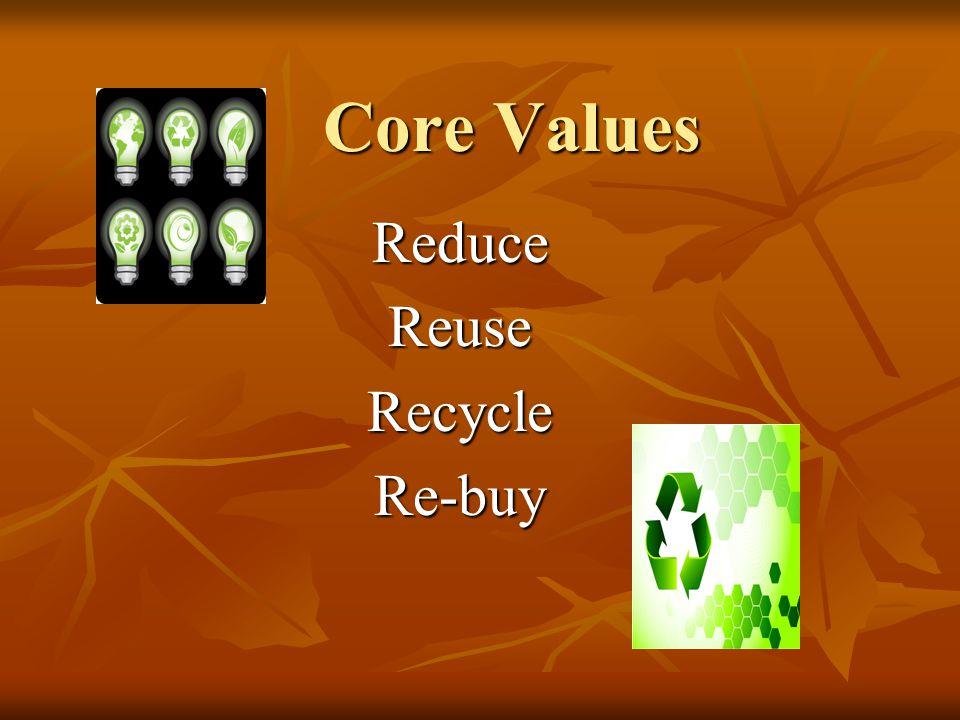 Core Values ReduceReuseRecycleRe-buy