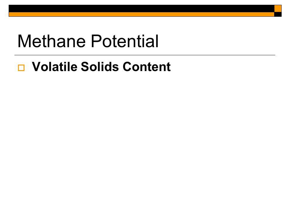 Methane Potential  Volatile Solids Content