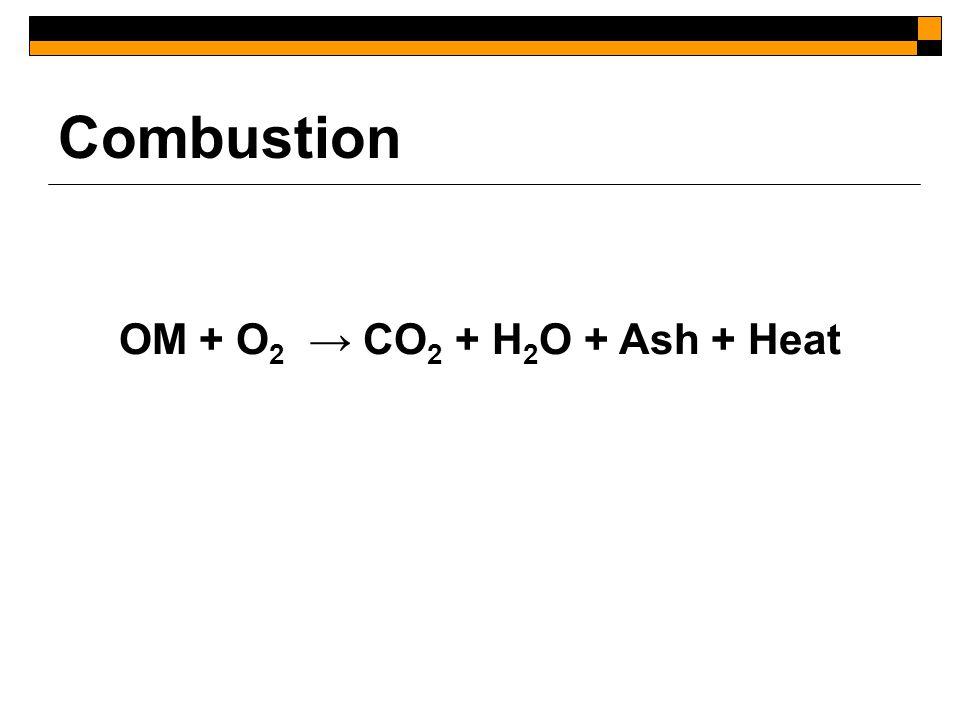 Combustion OM + O 2 → CO 2 + H 2 O + Ash + Heat