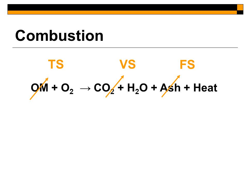 Combustion OM + O 2 → CO 2 + H 2 O + Ash + Heat TS FS VS